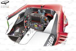 Кокпит Ferrari SF16-H