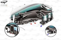 Nouveaux déflecteurs latéraux de la Mercedes W08, GP de Malaisie