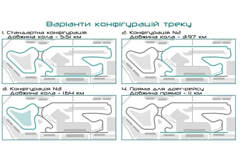 Варианты конфигурации трассы