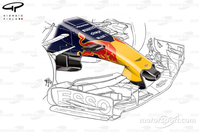 Nez de la Red Bull RB13