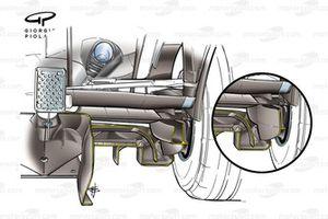 MF1 M16 2006, sviluppo del diffusore