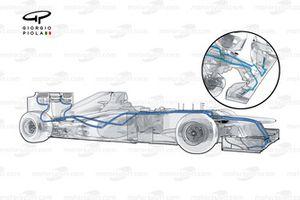 Mercedes W03 F duct