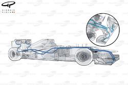 Mercedes W03 F duct tubing scheme