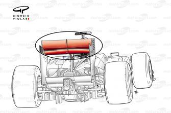 L'emplacement du F-Duct sur la McLaren MP4-25