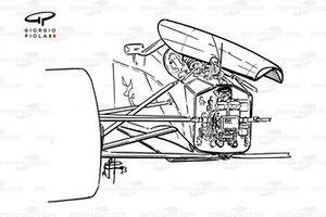 McLaren MP4-8 1993 front bulkhead detail