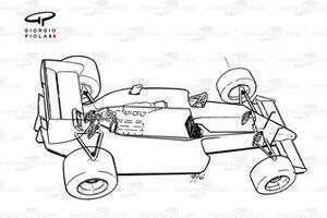 Lotus 99T 1987 active suspension schematic