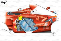 Equipement de la télémétrie de la Ferrari F2003-GA