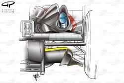 Diffuseur de la Minardi PS03