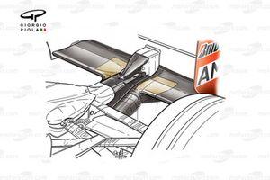 Ferrari F2002 beam wing changes