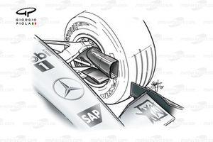 Conduit de frein de la McLaren MP4-16