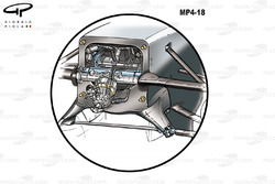 Suspension avant de la McLaren MP4-18