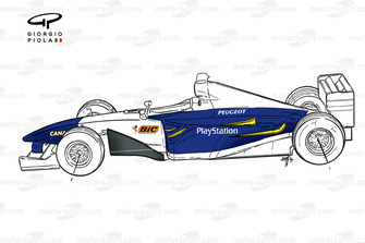 Prost AP02 sidepod vortex generators and flick ups highlighted in yellow