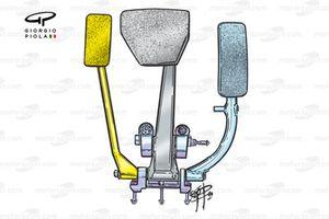 Sauber C18 pedal box