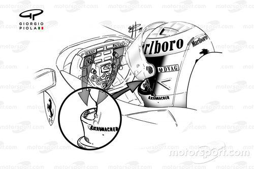 Fórmula 1 1999
