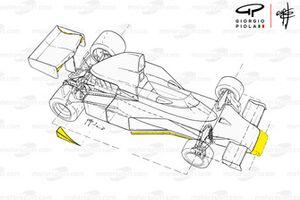 Comparaison entre 1974 et 1974 de la McLaren M23