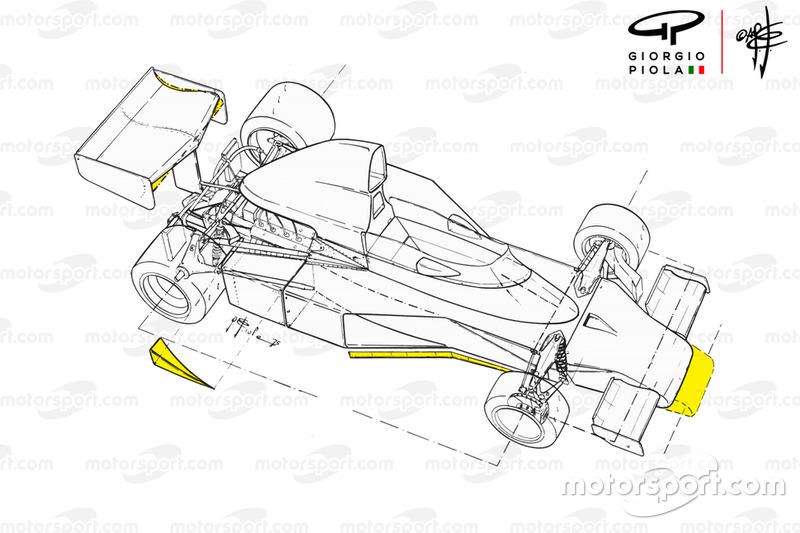 McLaren M23 1975 comparison to 1974