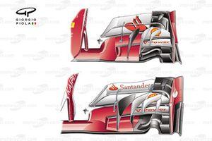Ferrari SF15-T front wings comparison