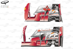 Ferrari SF15-T front wings comparison