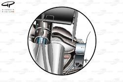 Les bloqueurs de suspension arrière de la McLaren MP4-29 vus du dessus