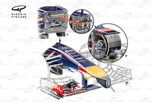 Red Bull RB10 nose and 'S' duct detail with arrows showing airflow pathways (upper image and insets