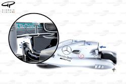 Double DRS de la Mercedes W04
