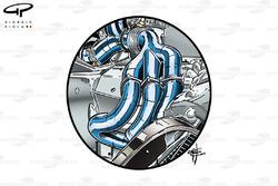 L'agencement de l'échappement de l'unité de puissance Ferrari 059/3
