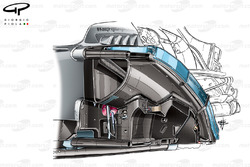 Mercedes W05 sidepods (no bodywork shows how all of the internal components shuch as eletrical items are bodied as best as possible)