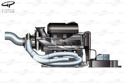 DUPLICATA : L'agencement de l'unité de puissance Renault 2014