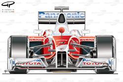Vue de devant de la Toyota TF109