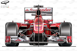 Ferrari F10 comparison (Monza, left & Singapore, right)