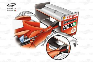 Ferrari F2004 rear wing (beam wing alterations inset)