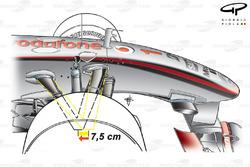 Châssis à empattement court de la McLaren MP4-24