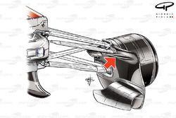 Ferrari F2012 front brake duct (aerodynamic control fin added, arrowed)