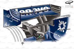 Williams FW30 2008 rear wing