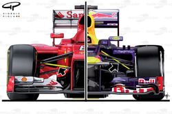 Ferrari F2012 pull rod front suspension vs Red Bull RB8 push rod front suspension
