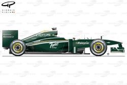 Lotus Racing T127, вид сбоку