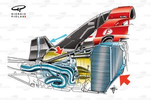 الهيكل الداخليّ لسيارة فيراري