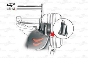 Évacuation d'air des radiateurs de la McLaren MP4-16
