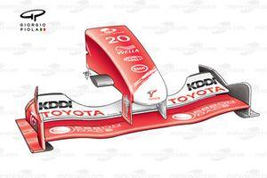 Toyota TF103 2003, ala anteriore e naso di Monza