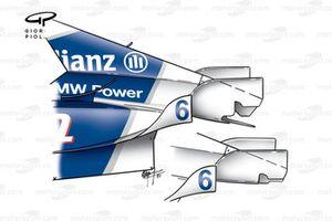 Williams FW23 2001 rear bodywork