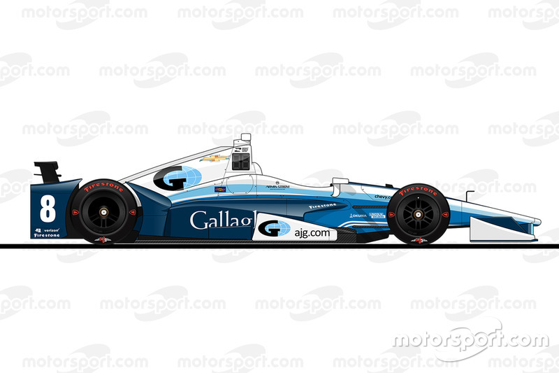 Startpositie 22: Max Chilton (Ganassi-Chevrolet)