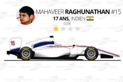 Mahaveer Raghunathan, Koiranen GP