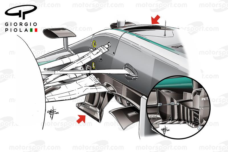 Le développement sans précédent de Mercedes