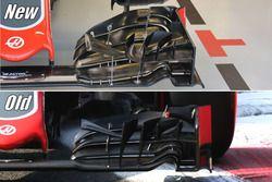 Comparaison des ailerons avant de la Haas F1 Team VF-16