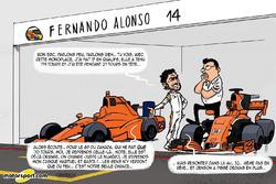 L'humeur de Cirebox - Alonso, retour à la réalité