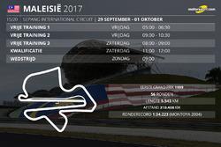 Tijdschema Grand Prix van Maleisië