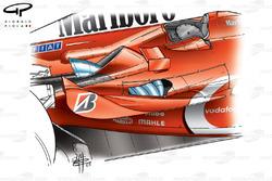 Sortie supplémentaire sur le ponton pour un meilleur refroidissement autour de l'échappement de la Ferrari F2003-GA