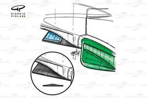 Benetton B199 splitter (ballast housed within)
