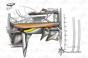 Minardi PS02 2002 diffuser detail