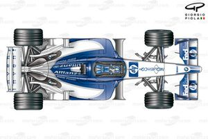 Williams FW25 2003 top view